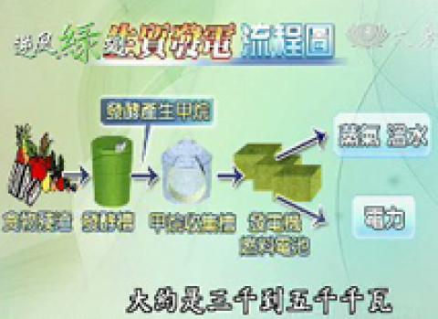 逆風綠翅--生質發電森林酪農 日本環保農牧